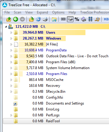 Fig. 1 First level folders in Drive C