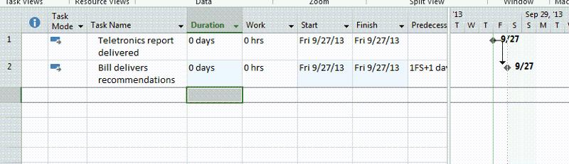 milestones scheduled on same day