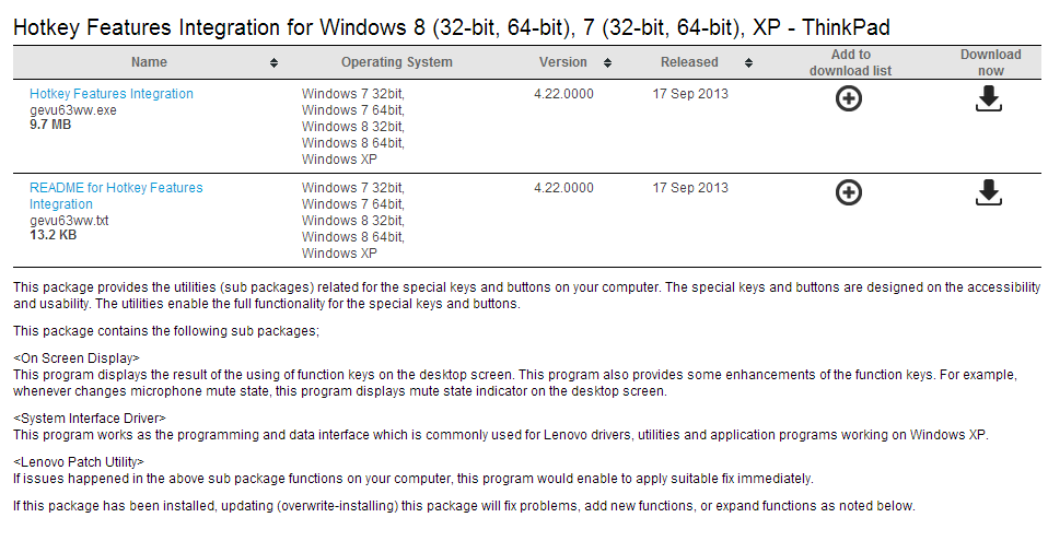 Windows 7 Sound Volume indicator bar missing