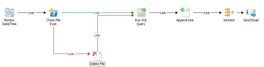 Microsoft Server OS Articles