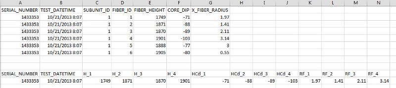 Sample table and how I want my data to look