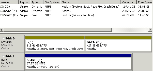 Screenshot from Disk Management