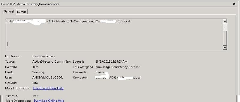 KCC Error of Primary Site