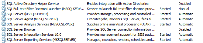 SQL services running on Server 2008