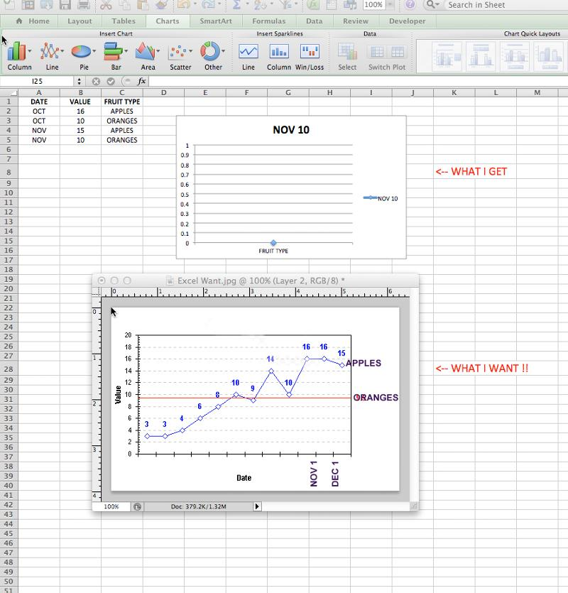Screen Shot - Want I want vs. What Excel gives me