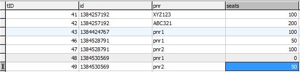 'summary_pnr' Table