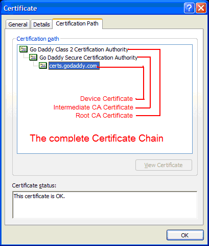 Certificate Path | Screenshot 1
