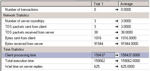 Slow server response