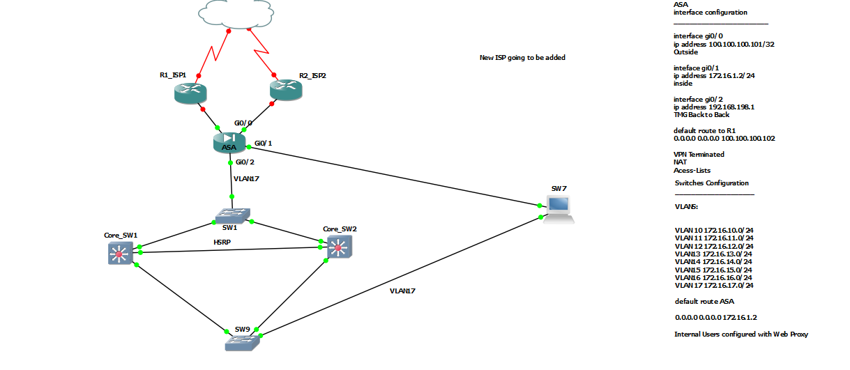 Outbound Traffic with Multiple ISP WAN connections