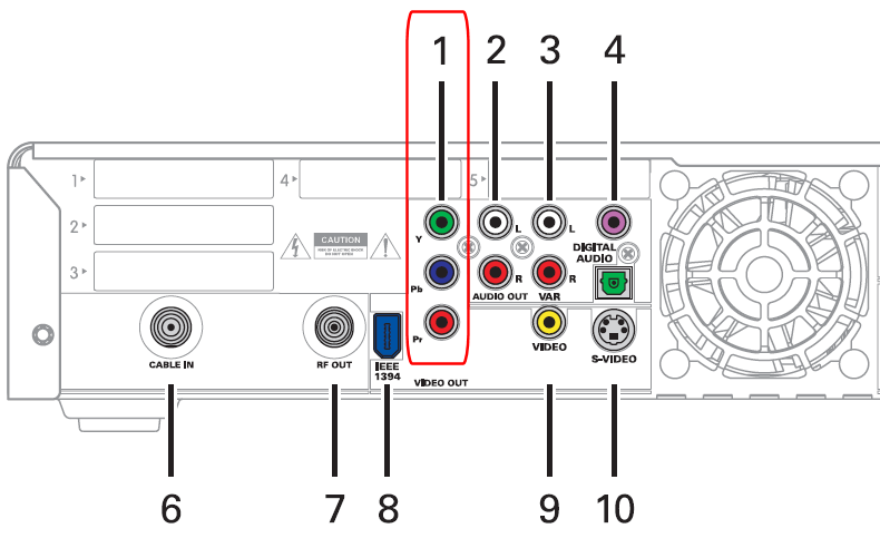 DCX3400 Component Outputs (click for larger)
