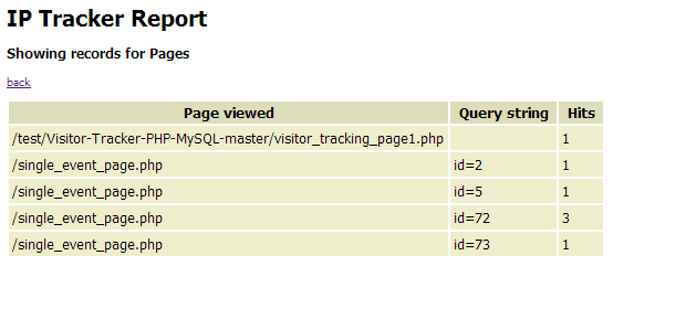 Sample of page tracking