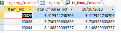Query for the data with the same dates