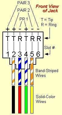 RJ14 Jack/Plug Wiring as RJ11