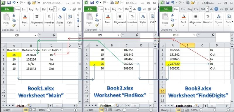Image of Excel Books 1, 2 and 3.