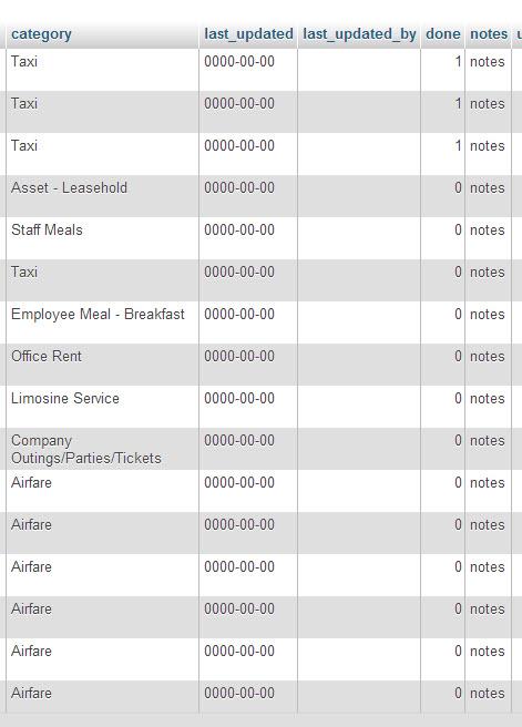 phpmyadmin table