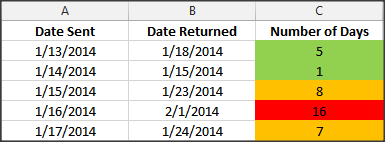 formatting on numbers