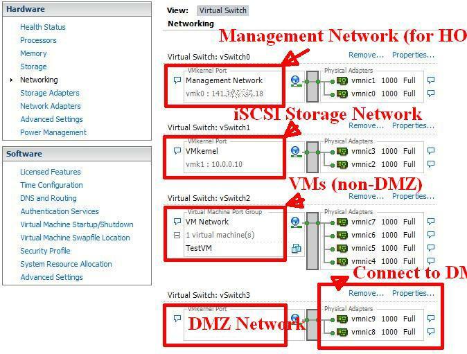 ESXi Network
