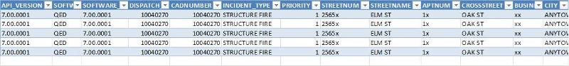Sample of Data imported to excel from xml