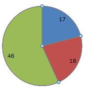 piechart_example