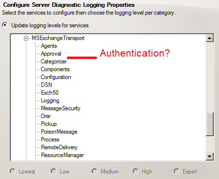 MSExchange Transport without Authentication option.