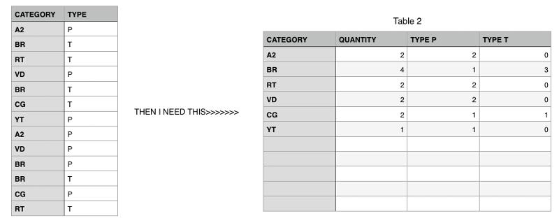 TABLES DESCRIPTIONS