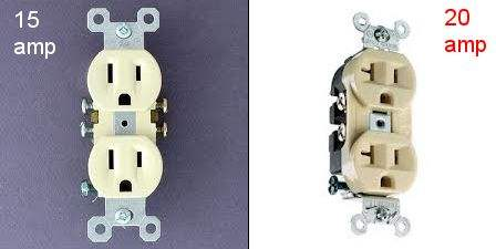 NEMA 5-15R and NEMA 5-20R duplex outlets