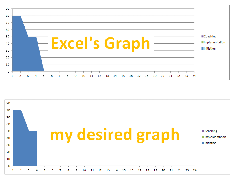 excel area chart