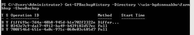Backup ID