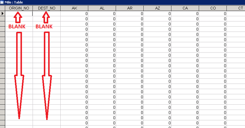 Mile Table Data Contents