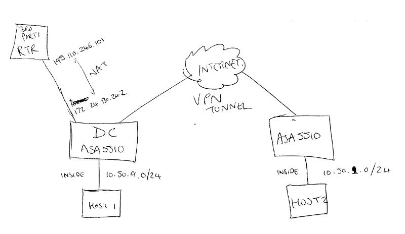Diagram of problem.