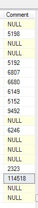 null digits