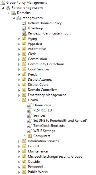 active directory layout