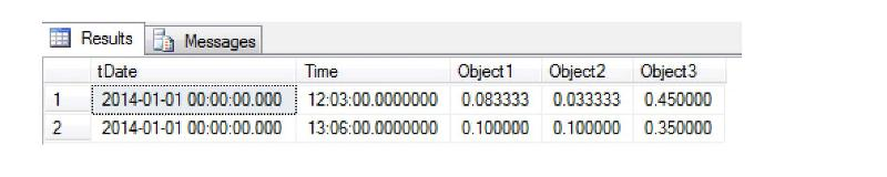 Query Result