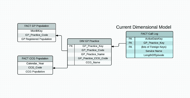 ERD---Data-Flow---New-Page--1-.png