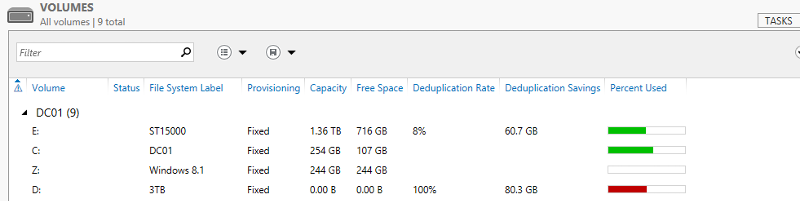 But in Server Manager it shows but not accessible