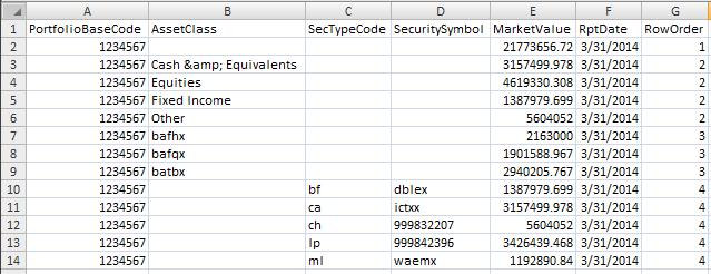 Sample Output Showing RowOrder Value