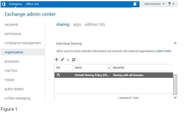 """Screen cap of the instructional articles showing """"Individual Sharing"""""""