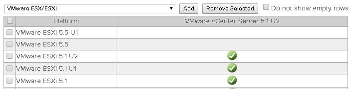 vCenter 5.1 and ESXi 5.5
