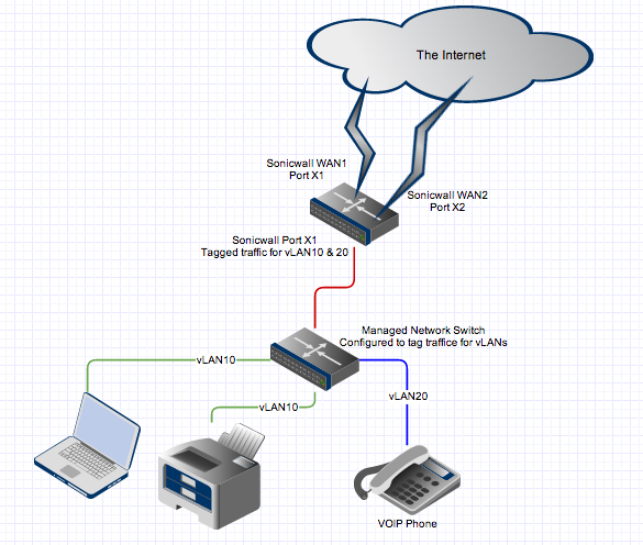 NetWork Design1