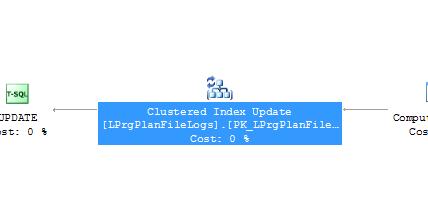 Clustered Index Update