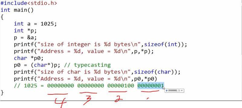 4 bytes integer