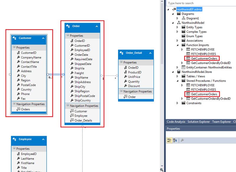 my entity database model