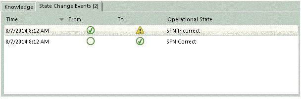SPN-incorrect.jpg