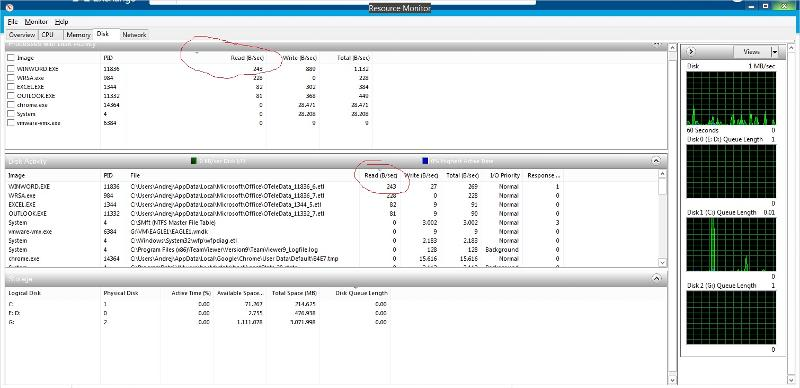 Example of Resource Monitor