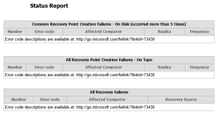 DPM report error
