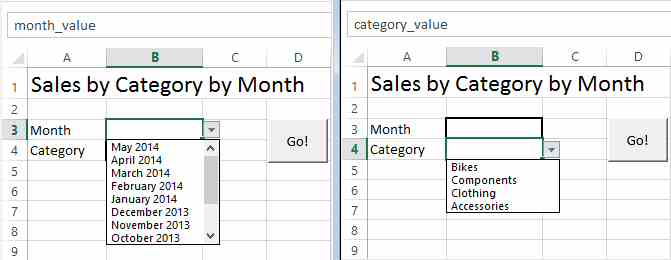 side-by-side-month-value-and-category-va