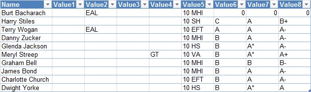 data table - Sheet1