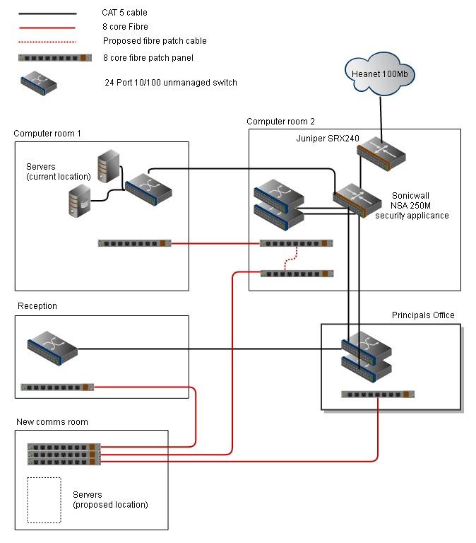 school-network-new.jpg