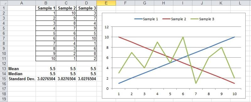 example data and plot