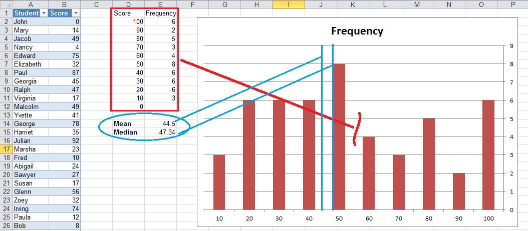 In excel how do i show a histogram with a vertical marker for the histogram plot ccuart Gallery